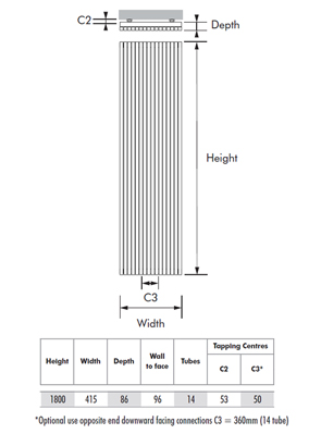 MHS Carissa White Vertical Designer Radiator 415 x 1800mm