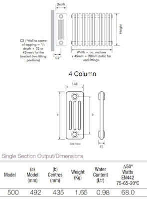 MHS Multisec Anthrasec Steel Radiator 1305 x 492mm 4 Column 29 Section