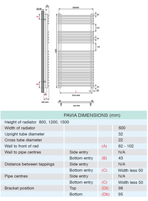 Apollo Pavia Tube On Tube Towel Warmer 600 x 1200mm White