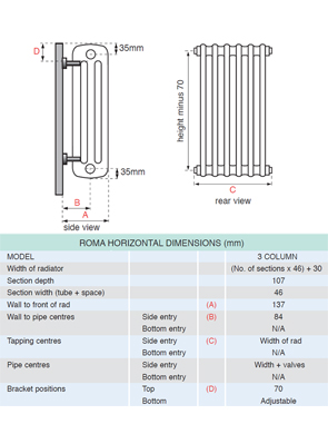 Apollo Roma 3 Column 1400 x 400mm Horizontal Steel Radiator